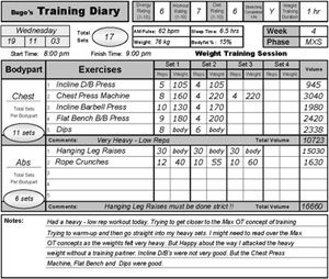 Free Food Diaries For Weight Loss